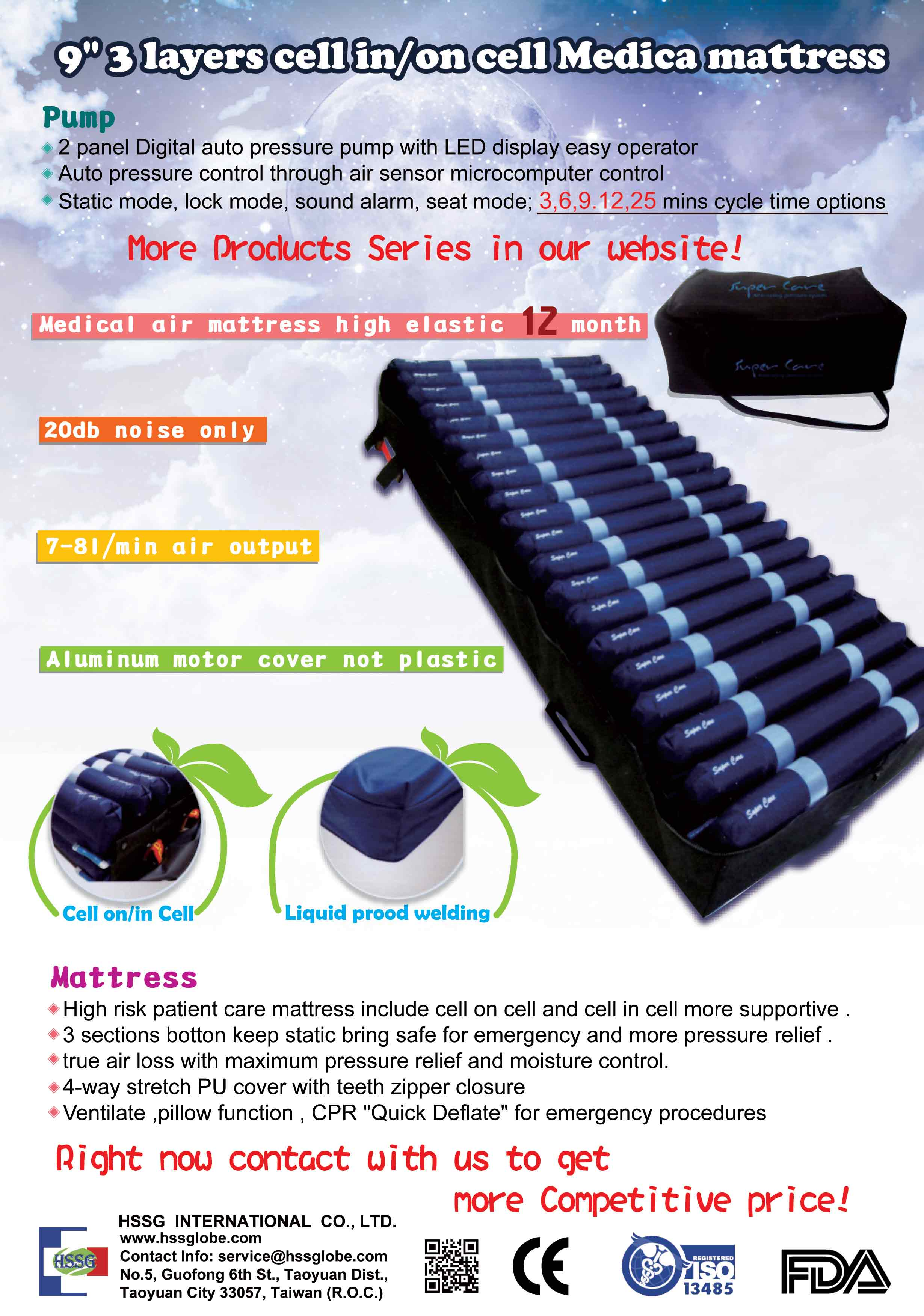 directory kiribisscom mattress air rentals in hire okmedical rent an or by products malta from alternating a ripple